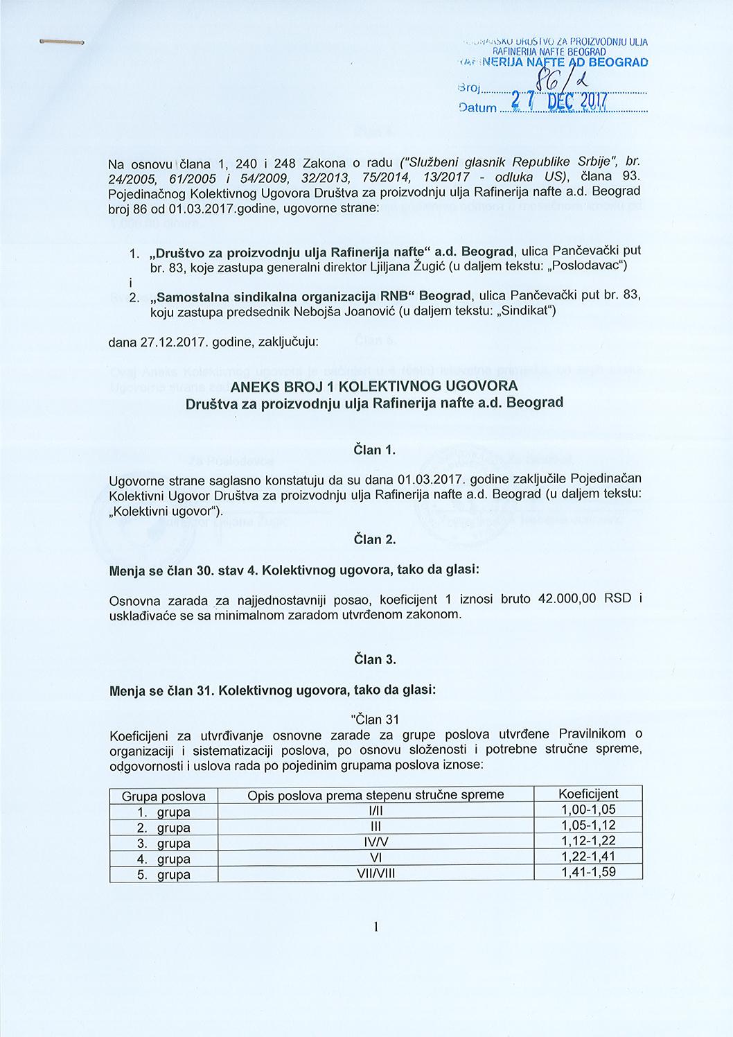 Aneks broj 1 Kolektivnog ugovora Društva za proizvodnju ulja Rafinerija nafte a.d. Beograd